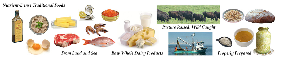 Weston A. Price Foundation header banner foods pictured and described as Nutrient-Dense Traditional Food From Land and Sea Raw Whole Dairy Product Pasture Raised, Wild Caught Properly Prepared
